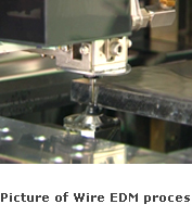 Wire-cut EDM